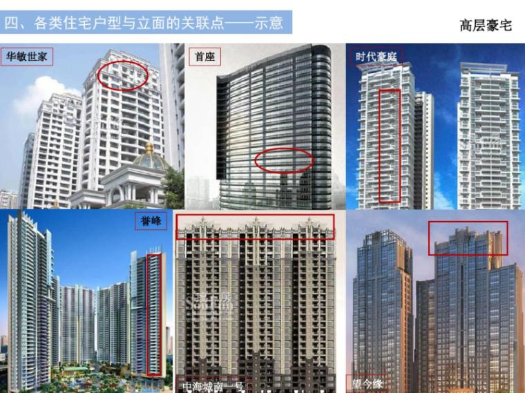 住宅户型设计与项目立面的关联度分析47p-关联点示意