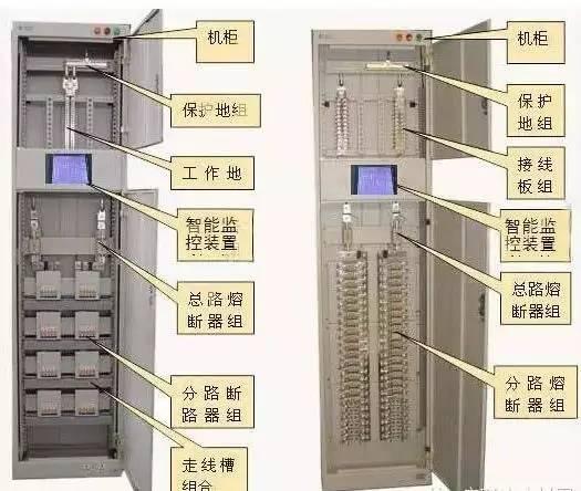 最全的配电柜型号解读,看完就成专家了!_2