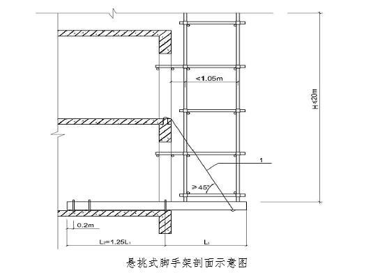 外脚手架预防措施资料下载-高层住宅楼悬挑脚手架施工专项方案2016