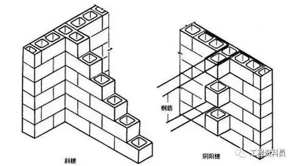 主体结构工程这样做够标准的!_64
