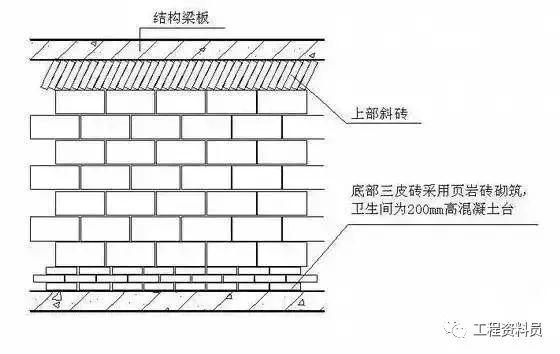 主体结构工程这样做够标准的!_60