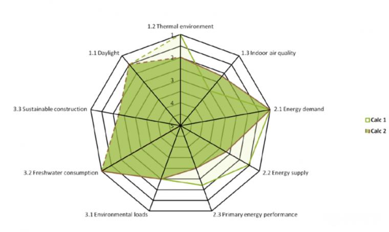 [绿色建筑]丹麦绿色灯塔校园绿建案例_8