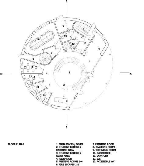 [绿色建筑]丹麦绿色灯塔校园绿建案例_9