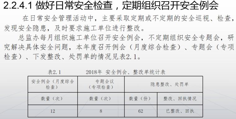 2018年安全例会、整改单统计表