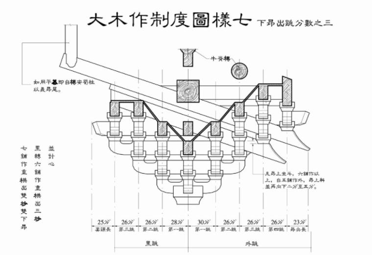 营造法式图样线稿_大木作制度图样2