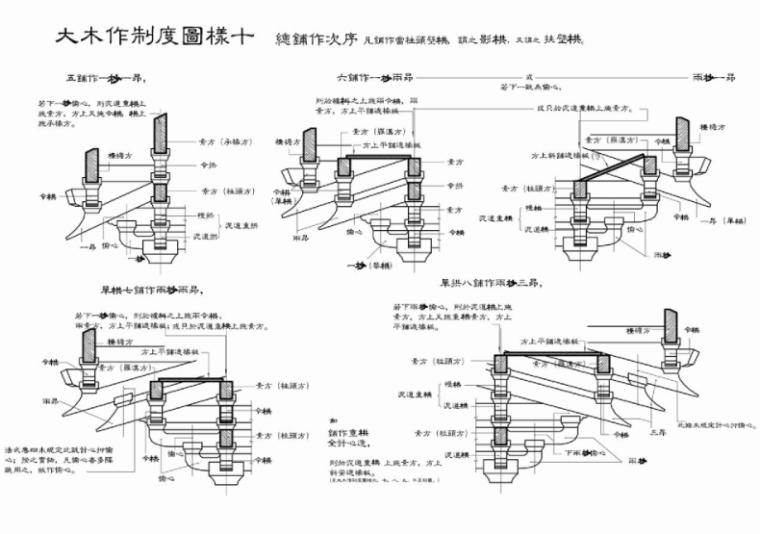 营造法式图样线稿_大木作制度图样3