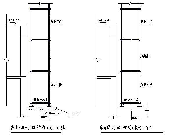小高层住宅楼悬挑脚手架施工方案