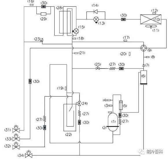 多联机制冷系统原理图以及各部件作用