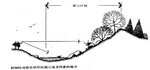 植物设计的学问·实用_2