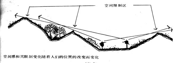 植物设计的学问·实用_7