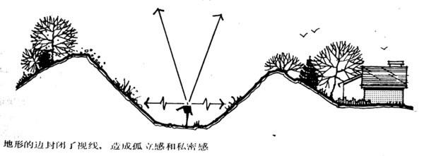 植物设计的学问·实用_11