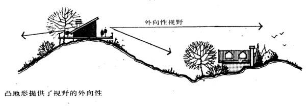 植物设计的学问·实用_13