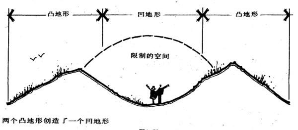 植物设计的学问·实用_15