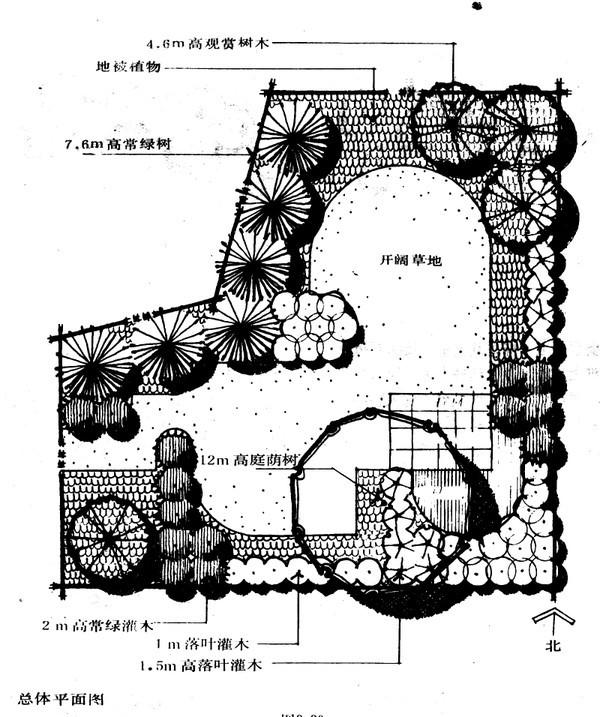 植物设计的学问·实用_34