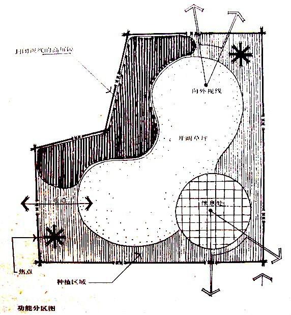 植物设计的学问·实用_37