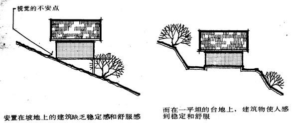 植物设计的学问·实用_45