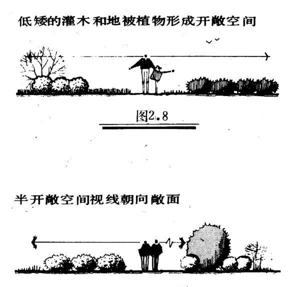 植物设计的学问·实用_44