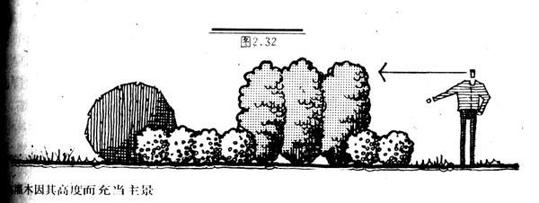 植物设计的学问·实用_81