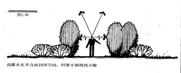 植物设计的学问·实用_83