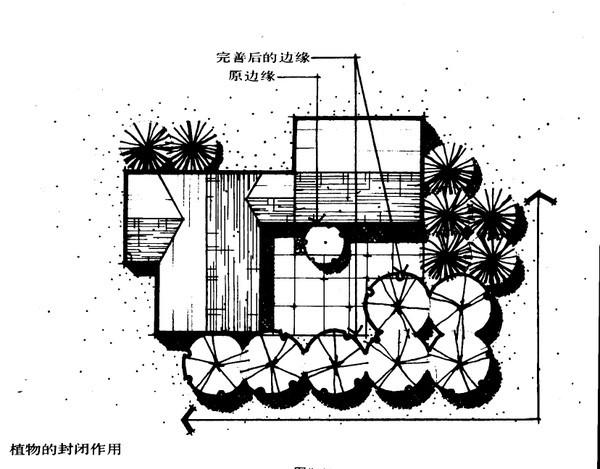 植物设计的学问·实用_94