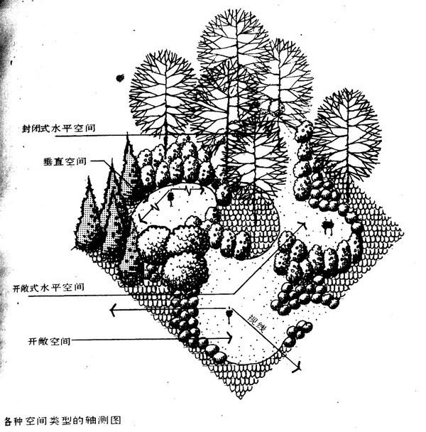 植物设计的学问·实用_97