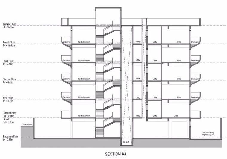 """多层住宅建筑设计:印度""""森林""""公寓/案例_26"""