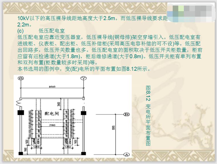 建筑电气专业识图63页
