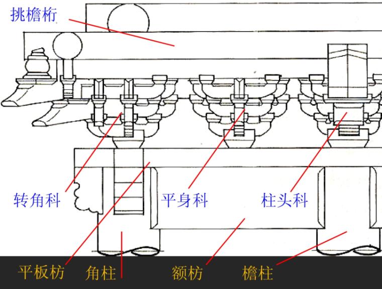 清式营造法式则例研究_84p-清式营造法式则例研究3