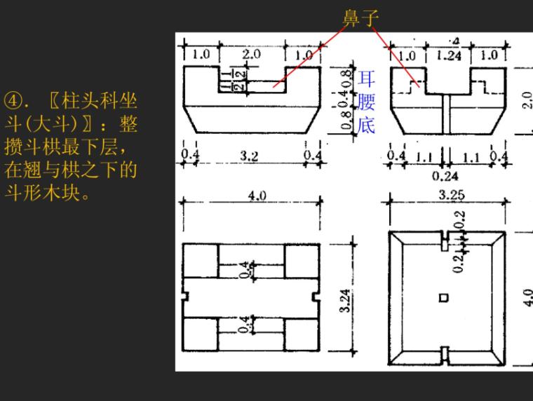 清式营造法式则例研究_84p-清式营造法式则例研究4