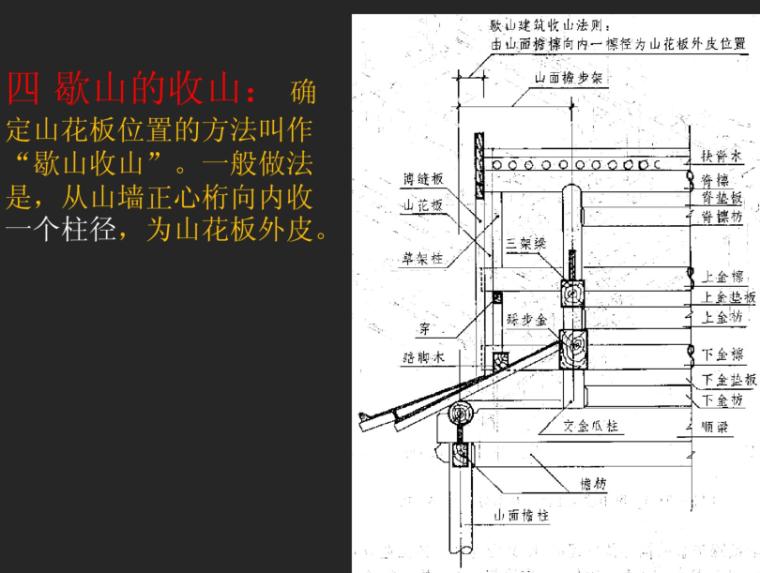 清式营造法式则例研究_84p-清式营造法式则例研究6