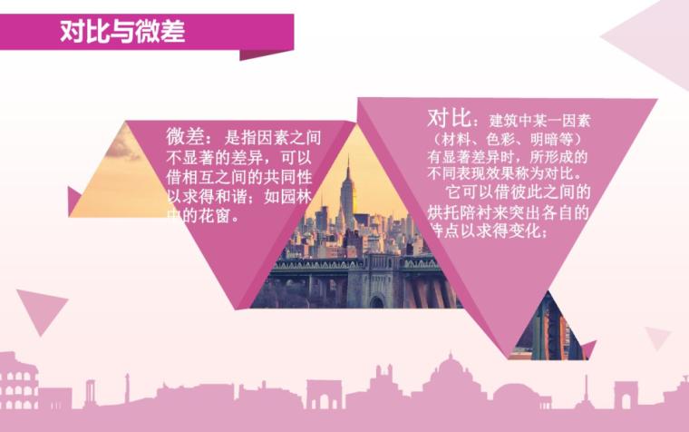 公共建筑原理之构图原理36p-公共建筑原理之构图原理3