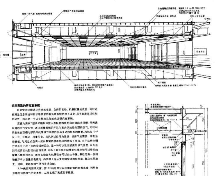 国外建筑设计详图-日建设计公司设计-国外建筑设计详图图集-日建设计公司设计 (2)
