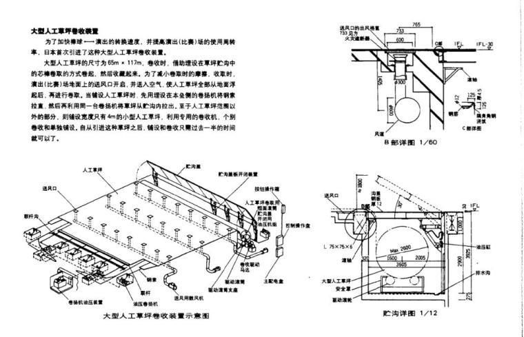 国外建筑设计详图-日建设计公司设计-国外建筑设计详图图集-日建设计公司设计 (6)