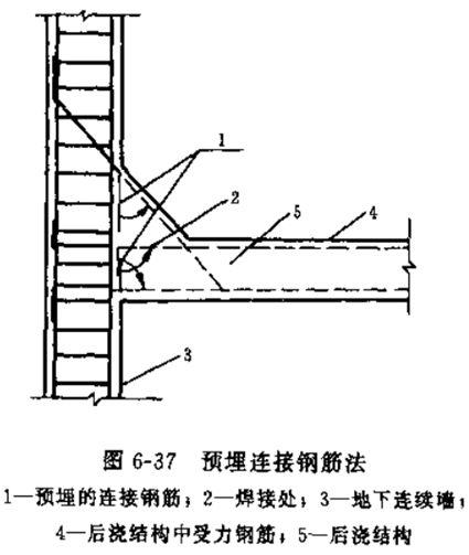 地铁地下连续墙施工精细讲解,即学即用!_67