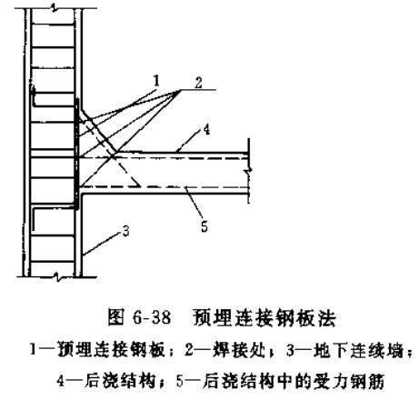 地铁地下连续墙施工精细讲解,即学即用!_68
