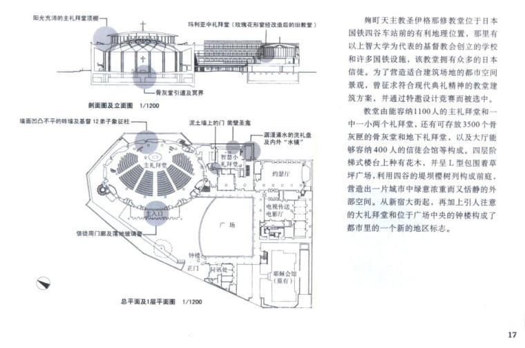 坂仓建筑设计实例-国外建筑设计详图图集-坂仓建筑研究所东京事务所设计实例 (1)