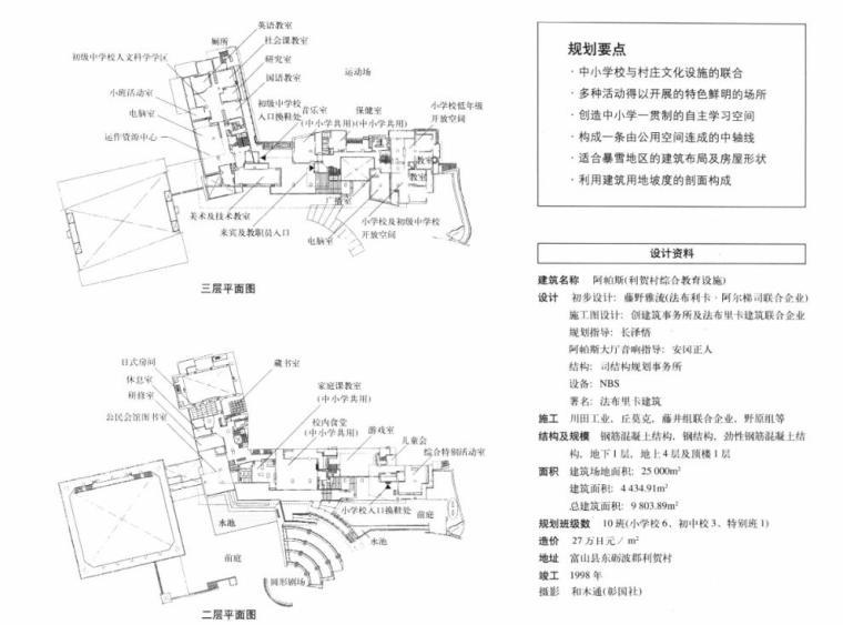 国外建筑设计详图-教育设施-国外建筑设计详图图集-教育设施 (2)