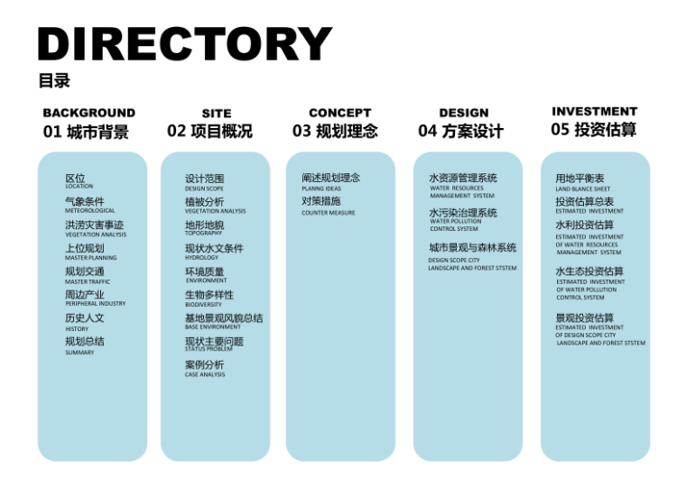 2-新津县杨柳湖水环境综合治理项目-目录