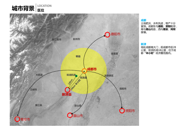 3-新津县杨柳湖水环境综合治理项目-城市背景