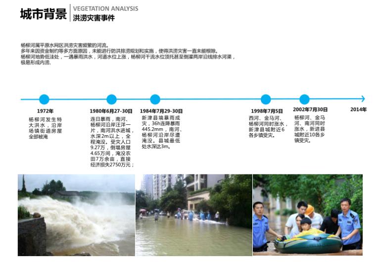 5-新津县杨柳湖水环境综合治理项目-城市背景