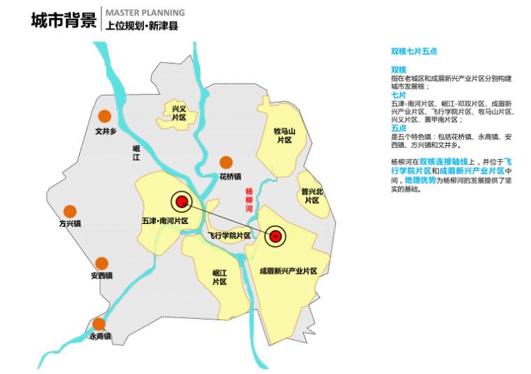6-新津县杨柳湖水环境综合治理项目-城市背景