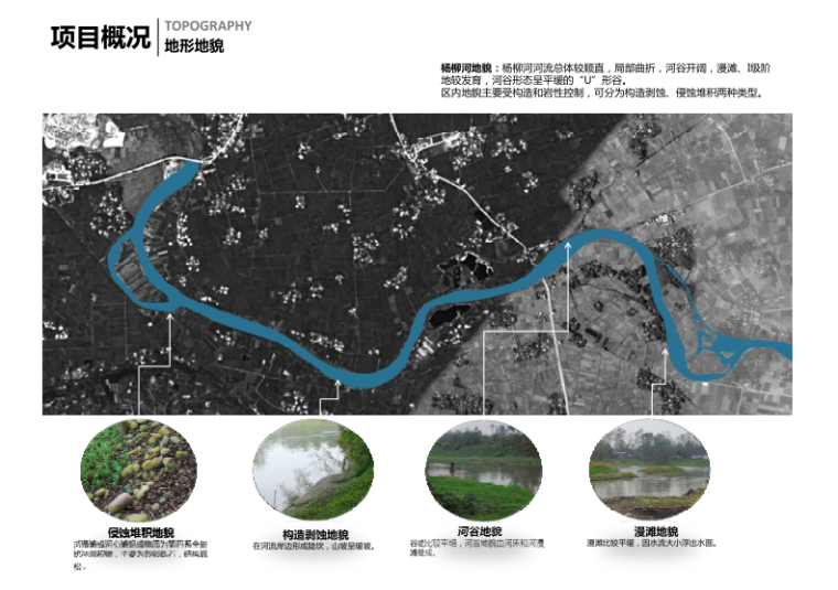 9-新津县杨柳湖水环境综合治理项目-项目概况