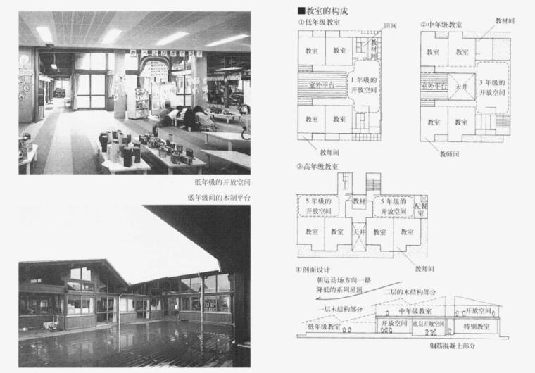 国外建筑设计详图-教育设施-国外建筑设计详图图集-教育设施 (6)