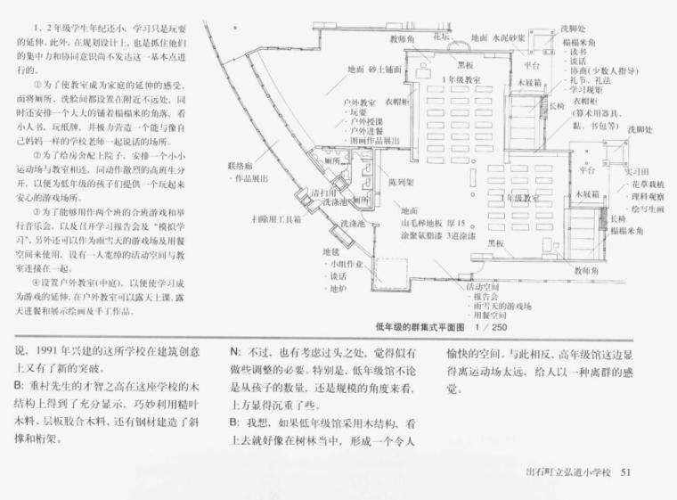 国外建筑设计详图-教育设施-国外建筑设计详图图集-教育设施 (5)