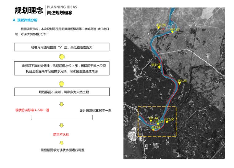 12-新津县杨柳湖水环境综合治理项目-规划理念