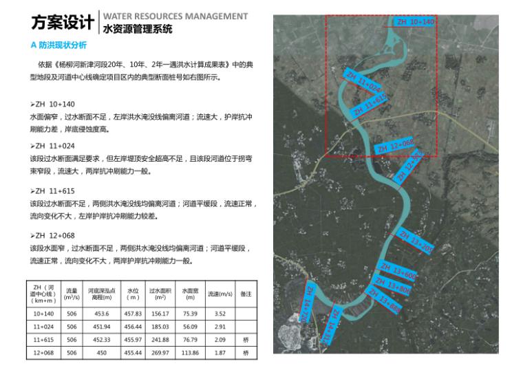 14-新津县杨柳湖水环境综合治理项目-方案设计