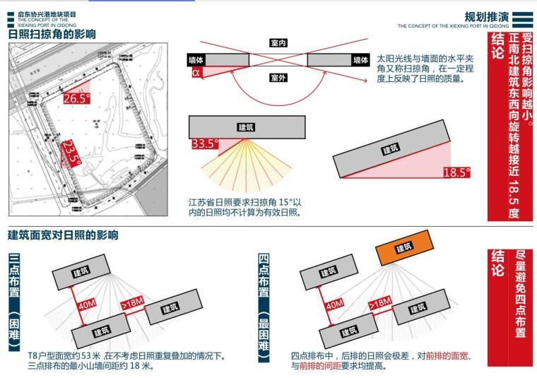 江苏现代风格叠拼别墅合院住宅建筑方案文本-规划推演