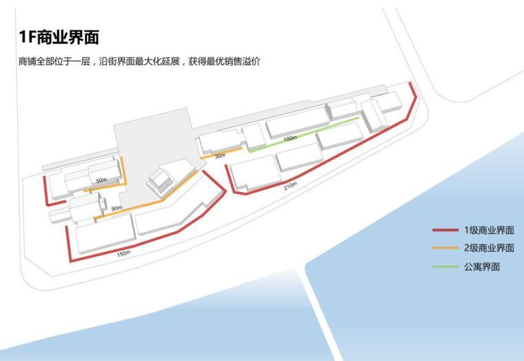 [江苏]现代滨水商业+住宅建筑方案设计-1F商业界面