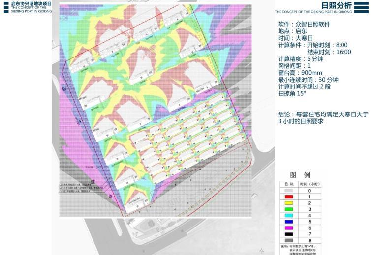 江苏现代风格叠拼别墅合院住宅建筑方案文本-日照分析