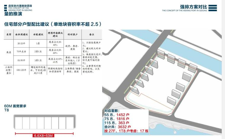 江苏现代风格叠拼别墅合院住宅建筑方案文本-强排方案对比